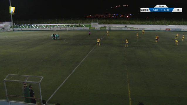 CD Femarguín 1-2 Levante